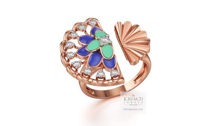 Jewellery Market in India